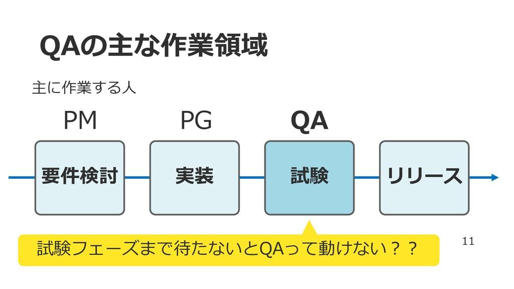 QAの主な作業領域 要件検討 実装 試験 リリース 11 PG PM QA 主に作業する⼈ 試...