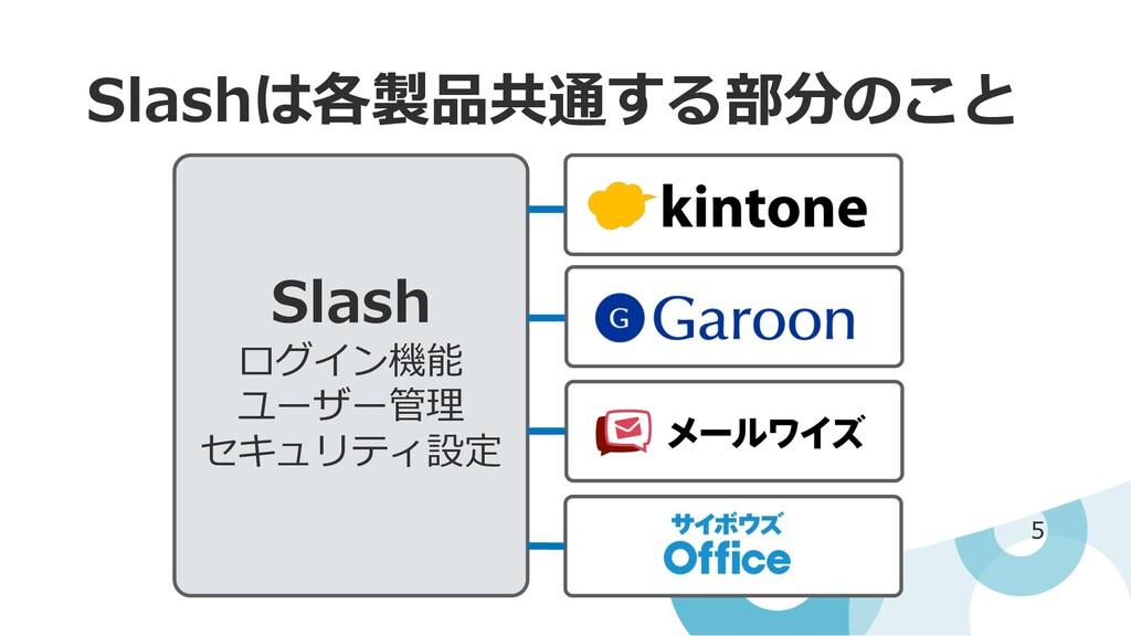 Slashは各製品共通する部分のこと Slash ログイン機能 ユーザー管理 セキュリティ設定...