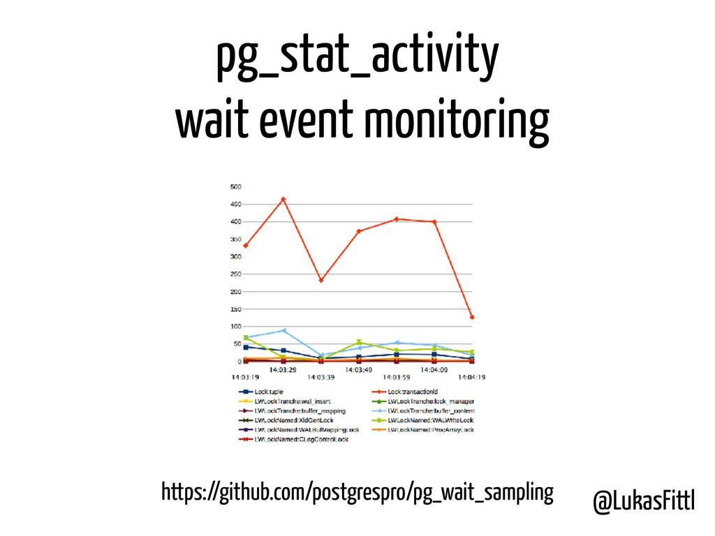 @LukasFittl pg_stat_activity wait event monitor...