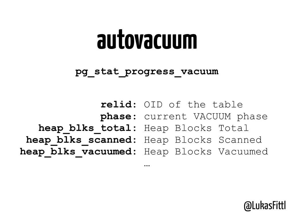 @LukasFittl autovacuum pg_stat_progress_vacuum ...