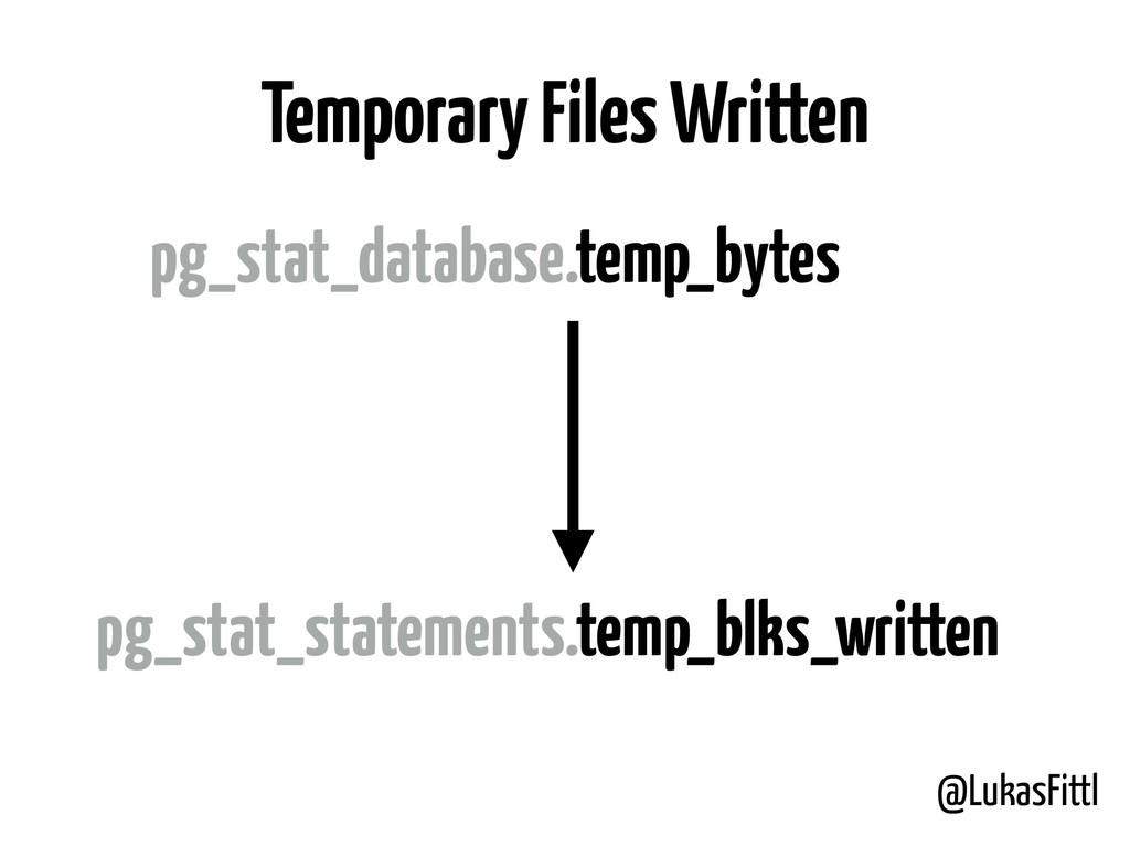 @LukasFittl Temporary Files Written pg_stat_sta...