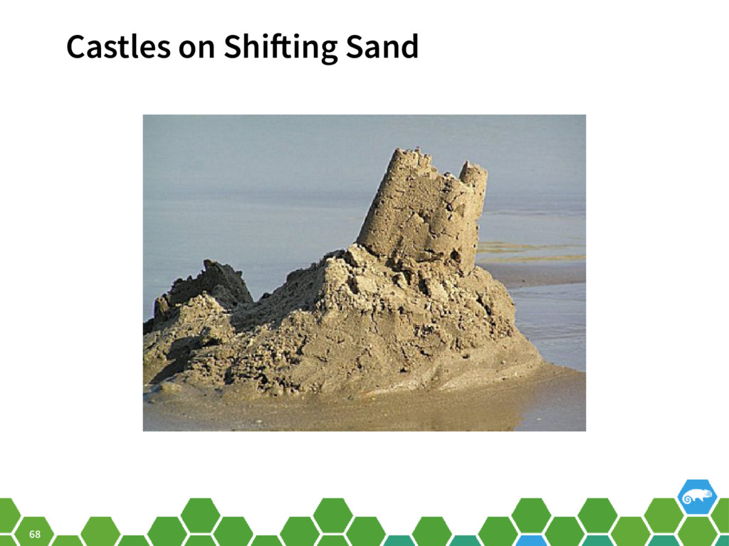 68 Castles on Shifting Sand