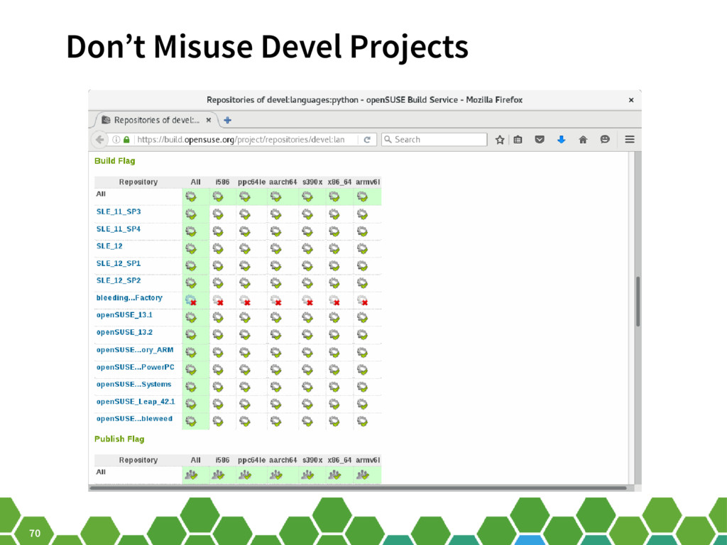 70 Don't Misuse Devel Projects