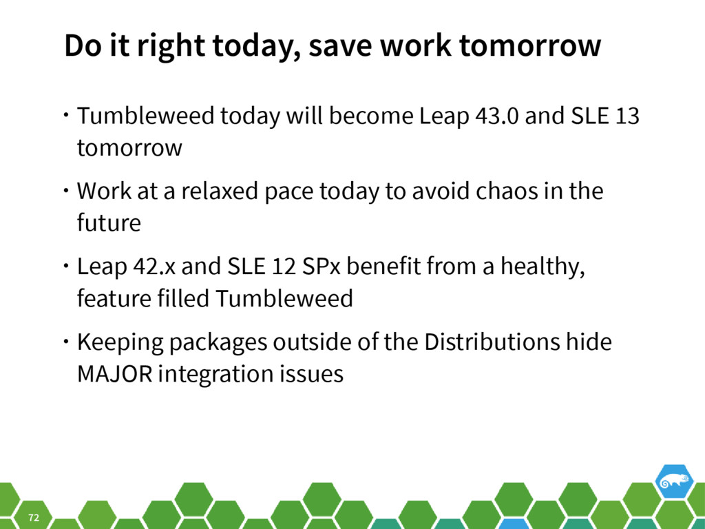 72 Do it right today, save work tomorrow • Tumb...