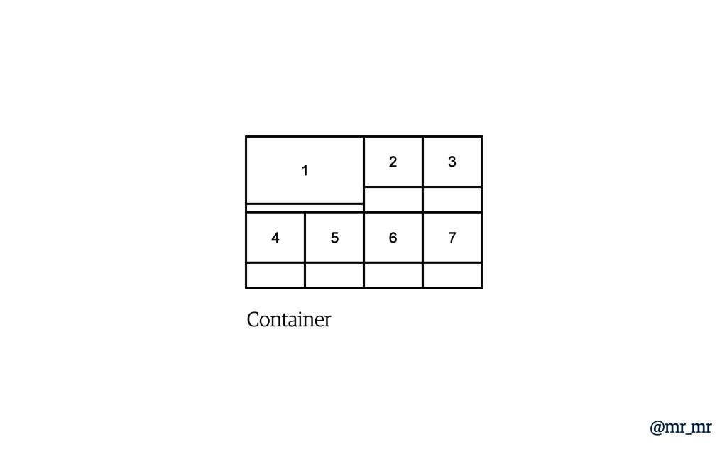 1 Container 4 5 6 7 2 3 @mr_mr
