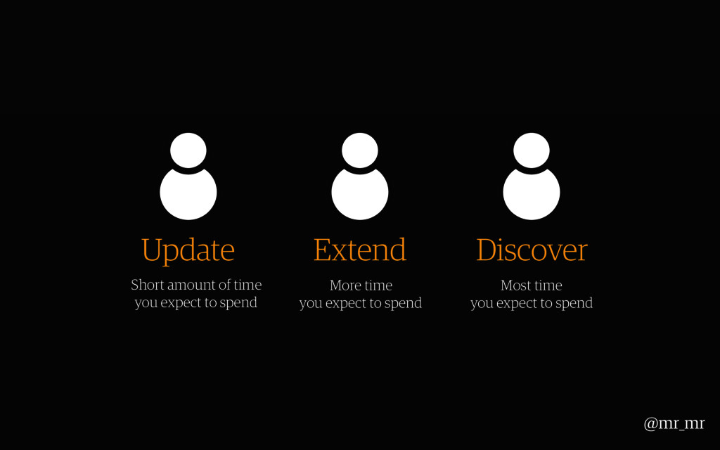 More time you expect to spend Most time you exp...