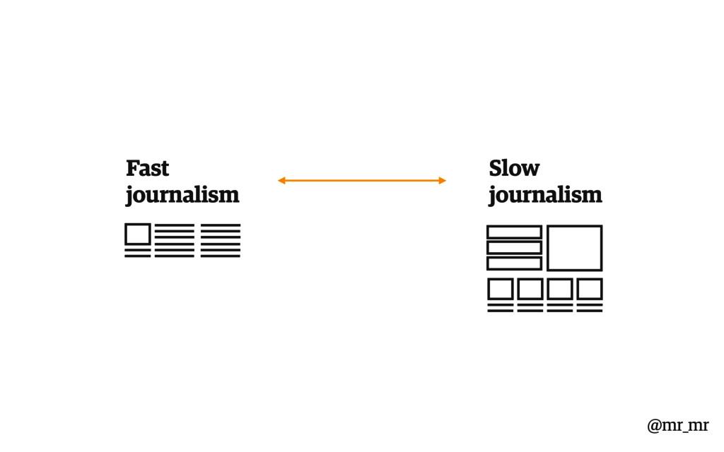 @mr_mr Slow journalism Fast journalism