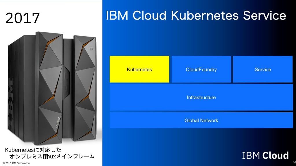 20 *#. $MPVE,VCFSOFUFT4FSWJDF 36 © 2018 IBM C...