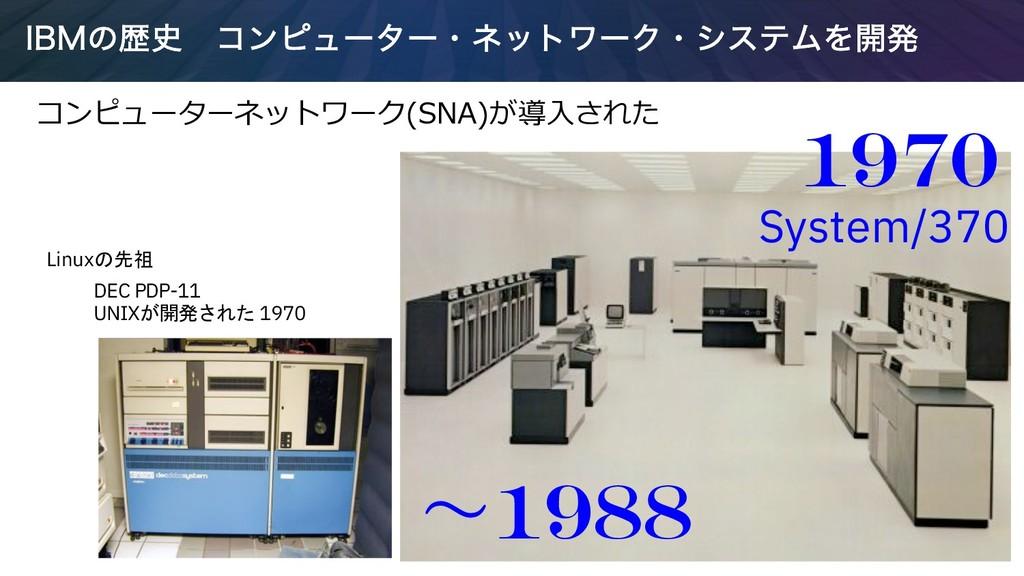 ) ( *#.ͷྺ ίϯϐϡʔλʔɾωοτϫʔΫɾγεςϜΛ։ൃ 1970 System/3...