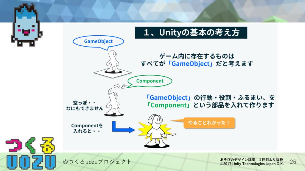 26 5 あそびのデザイン講座 1回⽬より抜粋 ©2017 Unity Technologie...
