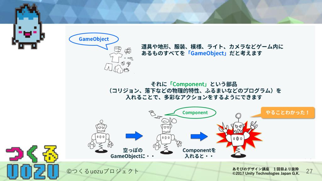27 6 あそびのデザイン講座 1回⽬より抜粋 ©2017 Unity Technologie...