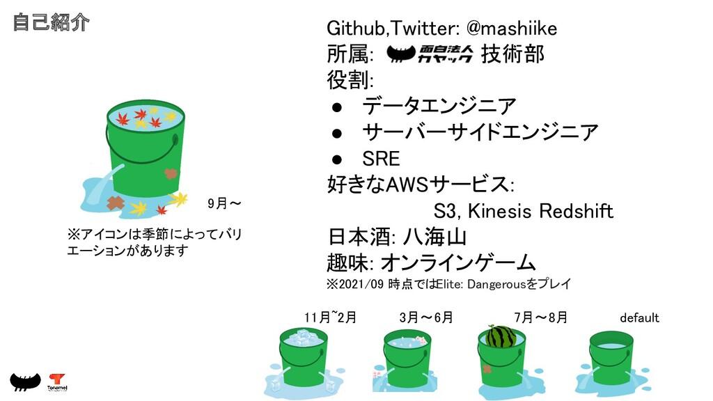 Github,Twitter: @mashiike 所属: 技術部 役割:  ● データ...