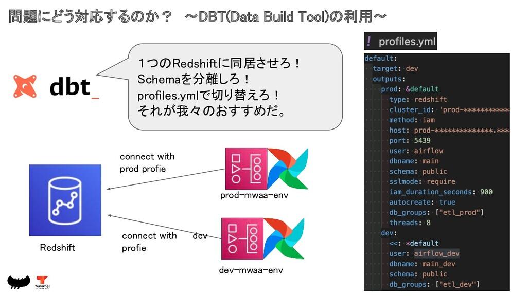問題にどう対応するのか? 〜DBT(Data Build Tool)の利用〜 1つのReds...