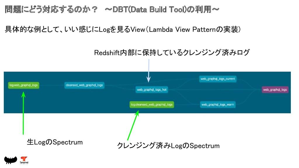 問題にどう対応するのか? 〜DBT(Data Build Tool)の利用〜 具体的な例とし...