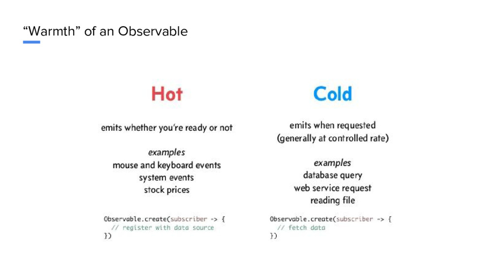 """""""Warmth"""" of an Observable"""