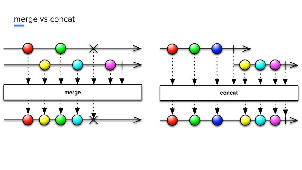 merge vs concat