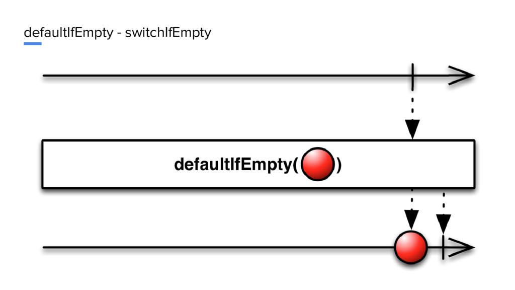 defaultIfEmpty - switchIfEmpty