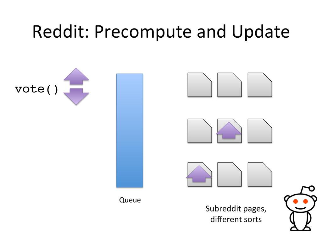 Reddit: Precompute and Update  vote...