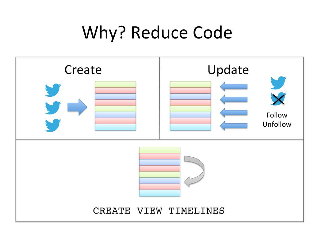 Why? Reduce Code  Create  CREATE VI...