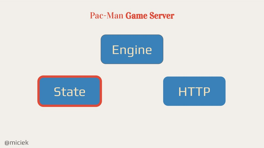 @miciek Pac-Man Game Server State Engine HTTP