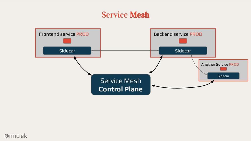 @miciek Service Mesh Backend service PROD Front...