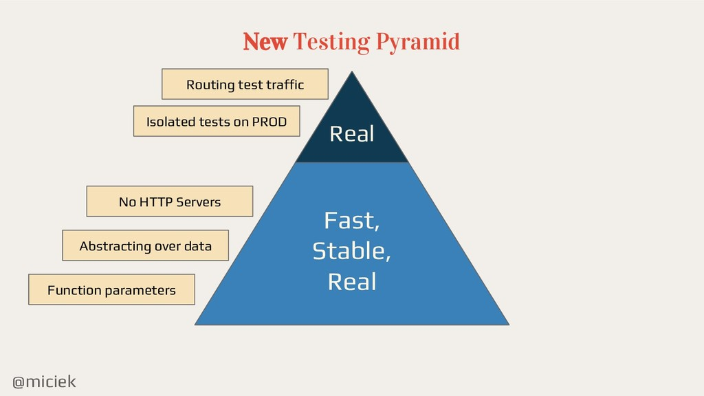 @miciek New Testing Pyramid Real Fast, Stable, ...