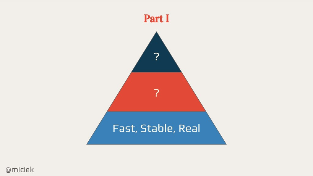 @miciek Part I ? ? Fast, Stable, Real