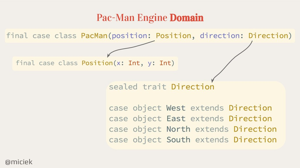 @miciek Pac-Man Engine Domain