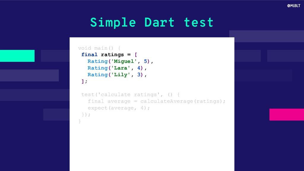 Simple Dart test void main() { final ratings = ...