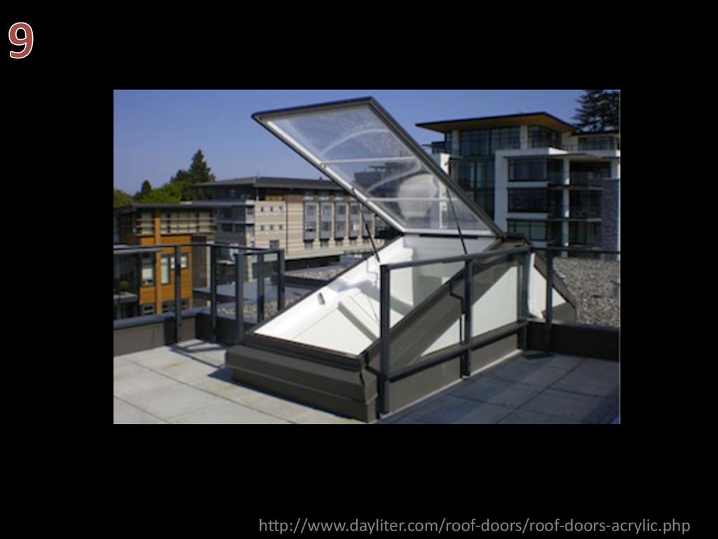 h#p://www.dayliter.com/roof-‐doors/roof-‐door...