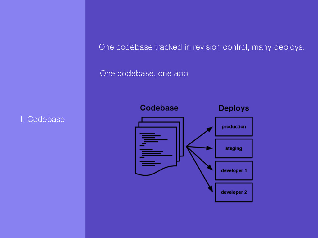 One codebase tracked in revision control, many ...