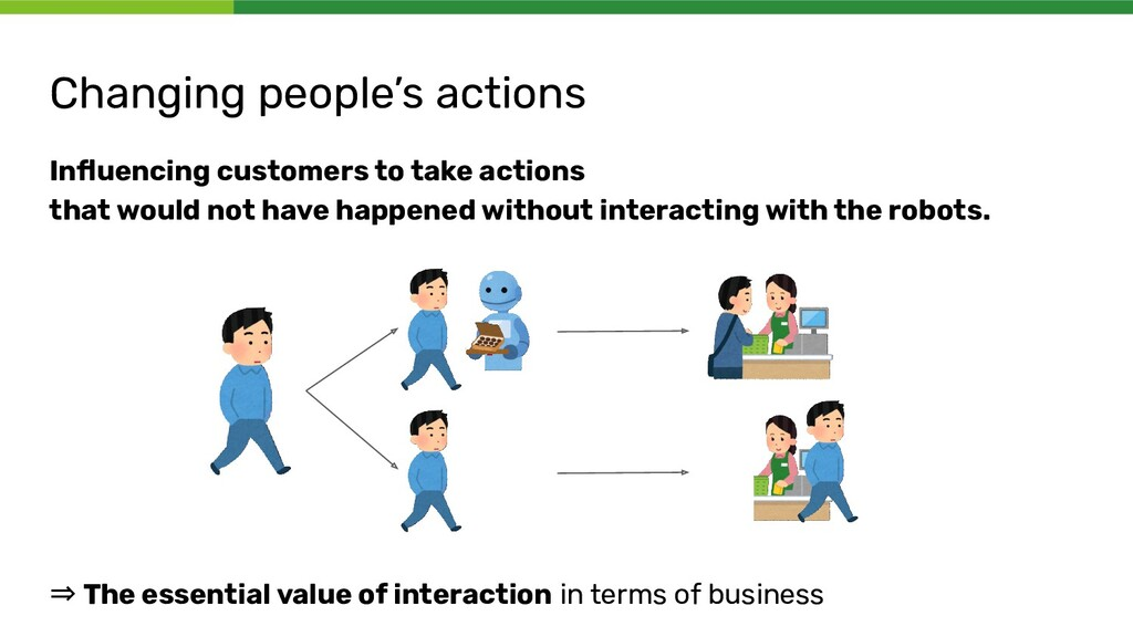 Changing people's actions Influencing customers ...