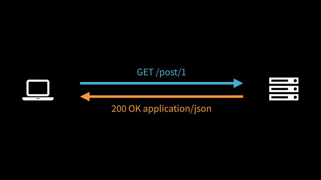 """! """" GET /post/1 200 OK application/json"""