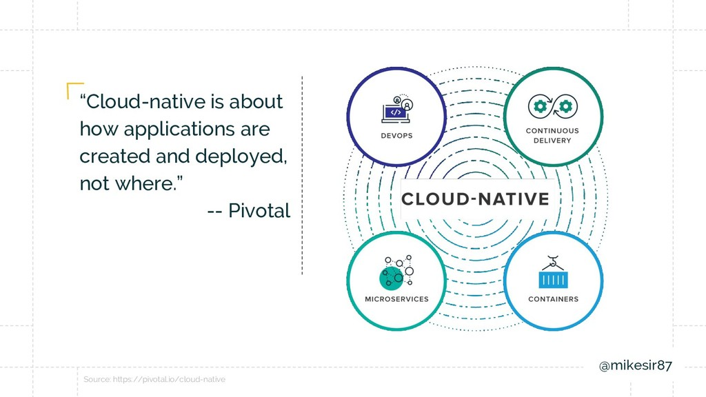 "@mikesir87 ""Cloud-native is about how applicati..."