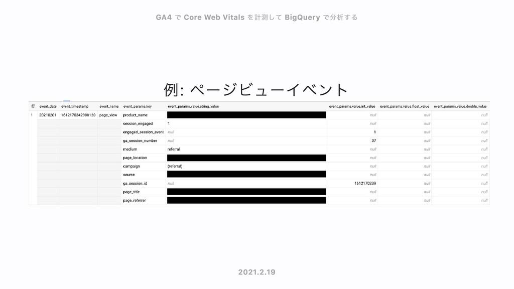 例: ページビューイベント GA4 GA4 で で Core Web Vitals Core ...