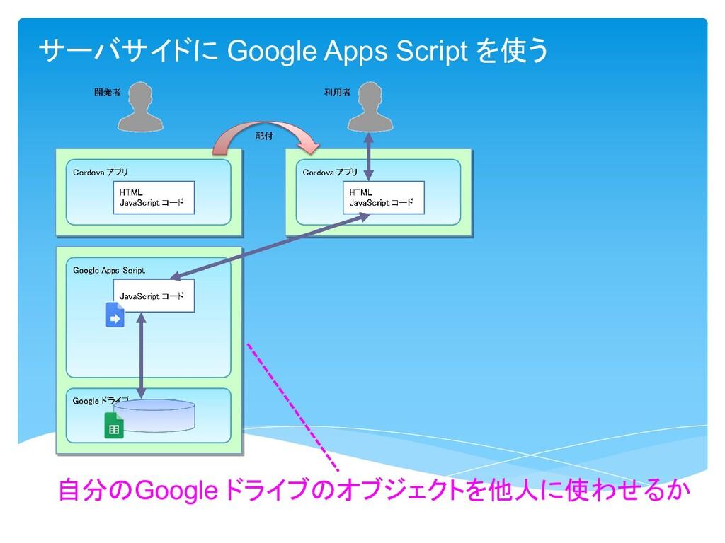 サーバサイドに Google Apps Script を使う 自分のGoogle ドライブのオ...