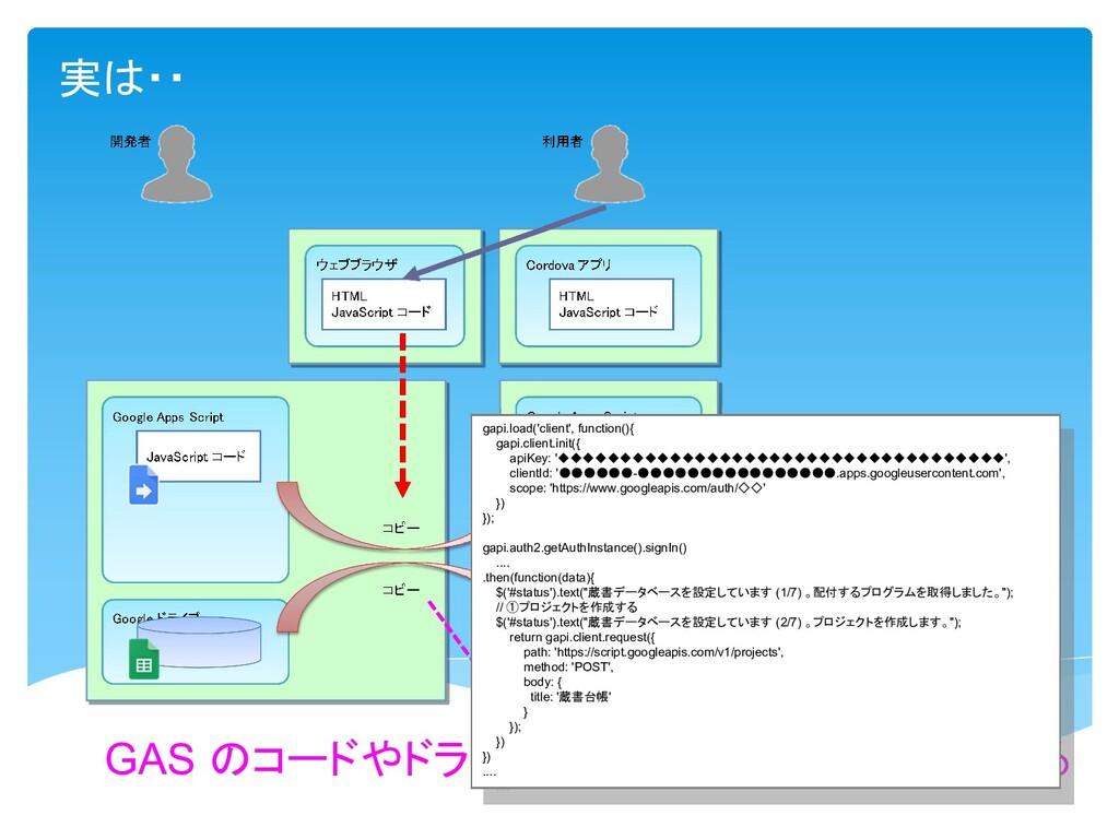 GAS のコードやドライブのオブジェクトはコピーできる 実は・・ gapi.load('cli...
