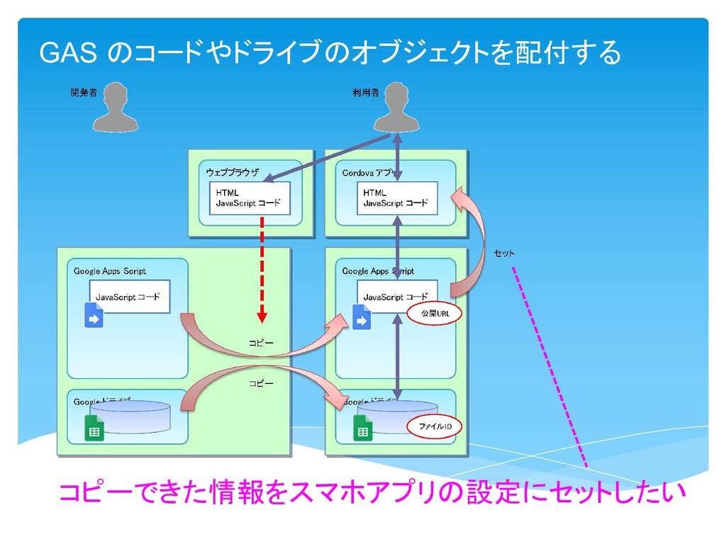 GAS のコードやドライブのオブジェクトを配付する コピーできた情報をスマホアプリの設定にセッ...