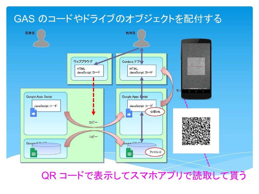 GAS のコードやドライブのオブジェクトを配付する QR コードで表示してスマホアプリで読取し...