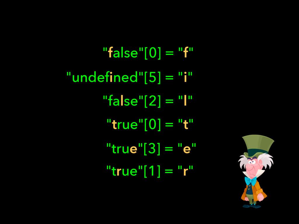 """false""[0] = ""f"" ""undefined""[5] = ""i"" ""false""[2..."