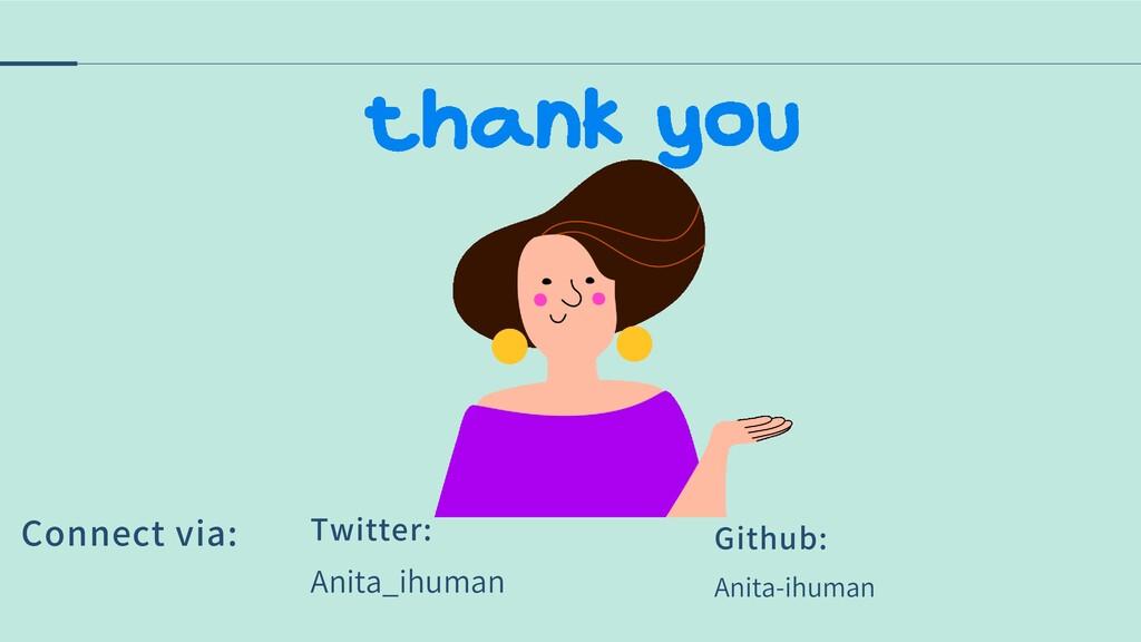 Connect via: Twitter: Anita_ihuman Github: Anit...