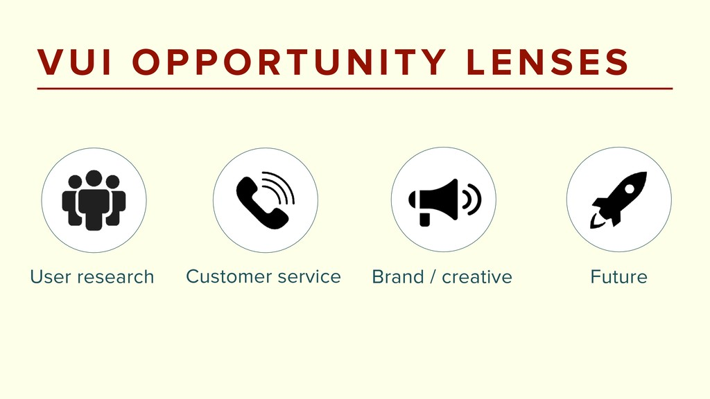 VUI OPPORTUNITY LENSES User research Brand / cr...