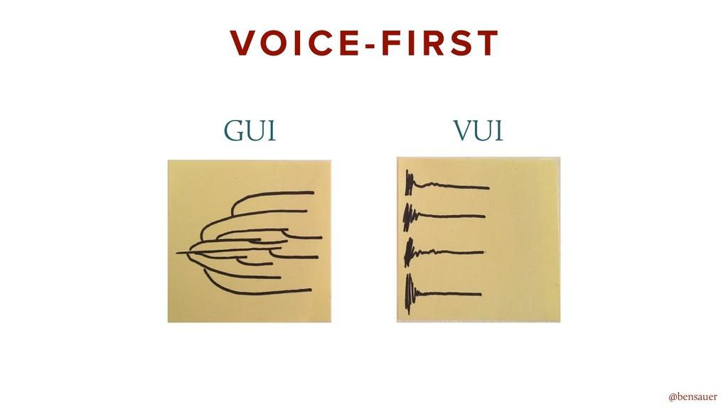 GUI VUI VOICE-FIRST @bensauer