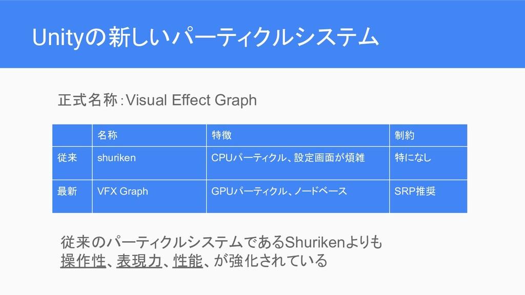 Unityの新しいパーティクルシステム 従来のパーティクルシステムであるShurikenよりも...