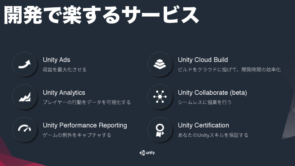 Unity Ads  渣剑㣐⻉ׇׁ Unity Analytics فٖ؎َ٦ך遤ر٦...