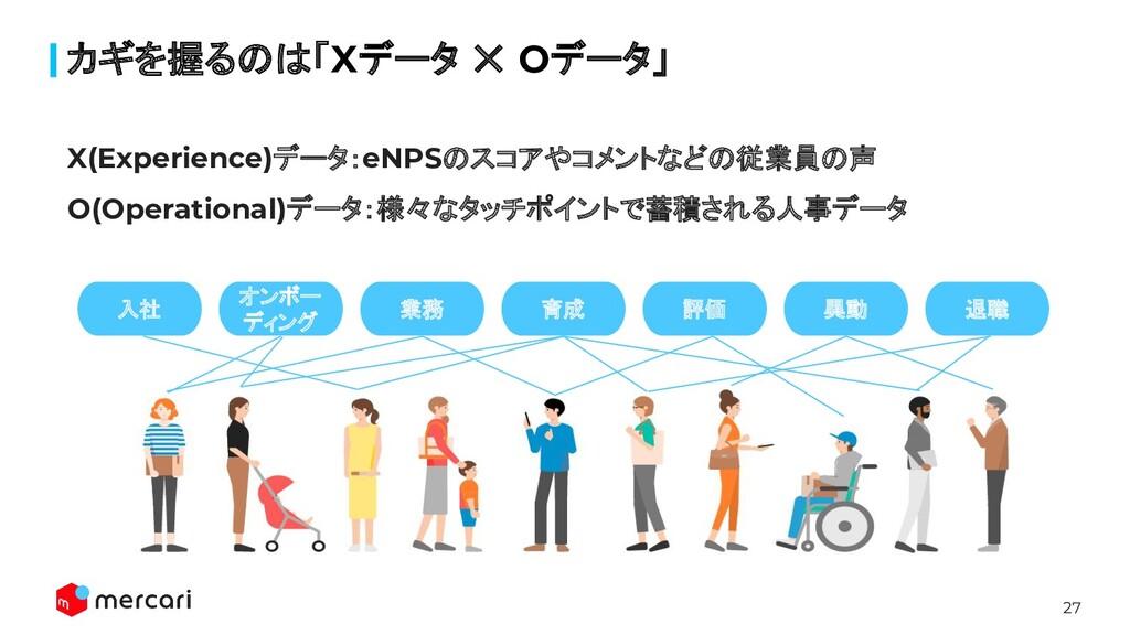 27 カギを握るのは「Xデータ ✕ Oデータ」 X(Experience)データ:eNPSのス...