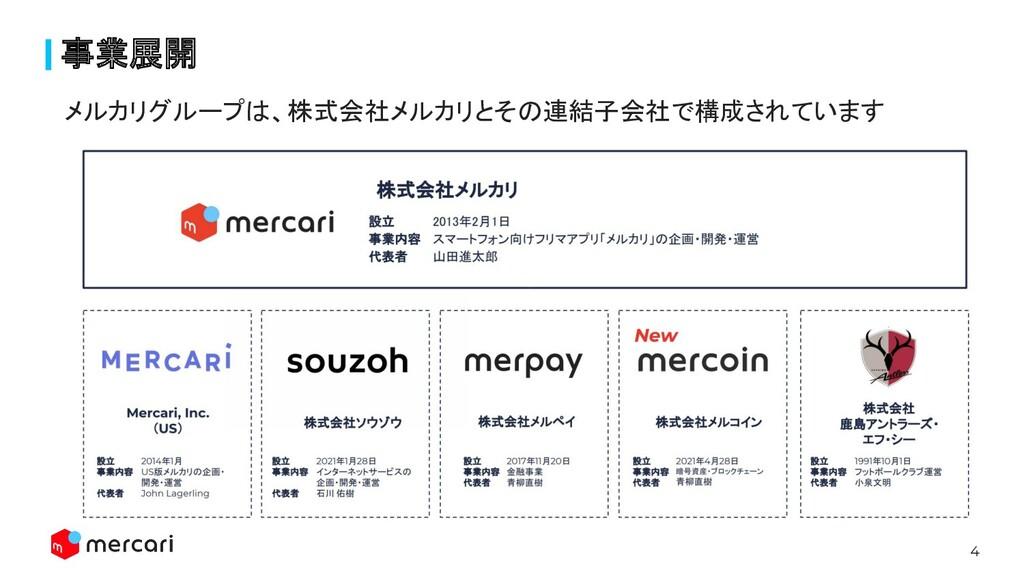 4 事業展開 メルカリグループは、株式会社メルカリとその連結子会社で構成されています