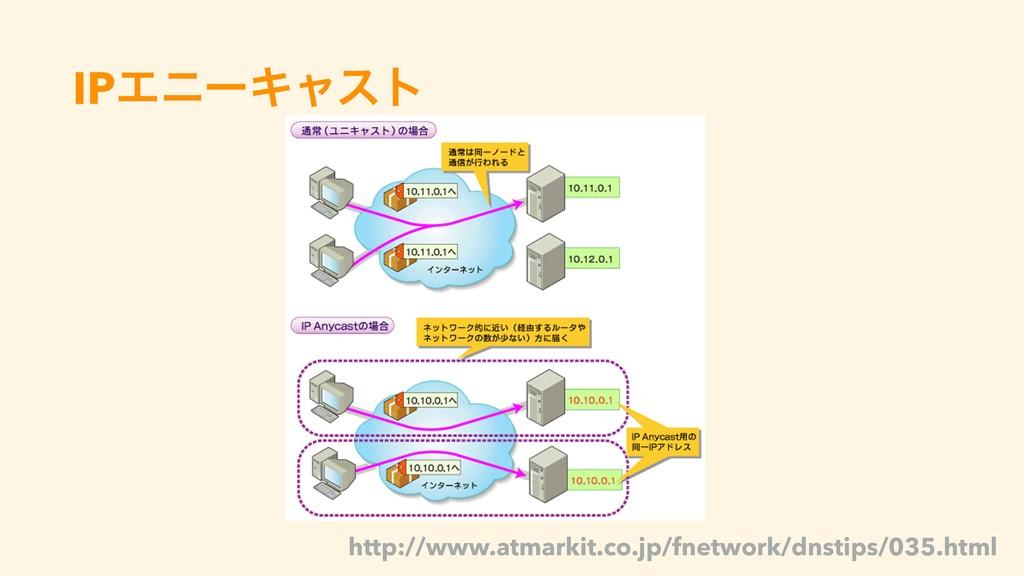 IPΤχʔΩϟετ http://www.atmarkit.co.jp/fnetwork/dn...