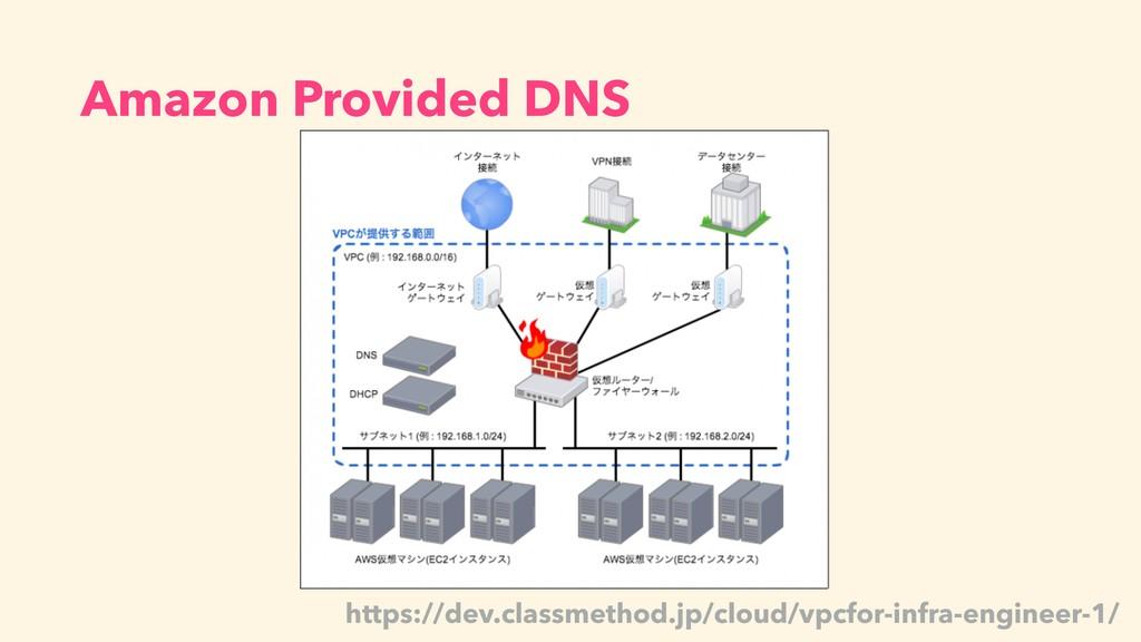 Amazon Provided DNS https://dev.classmethod.jp/...