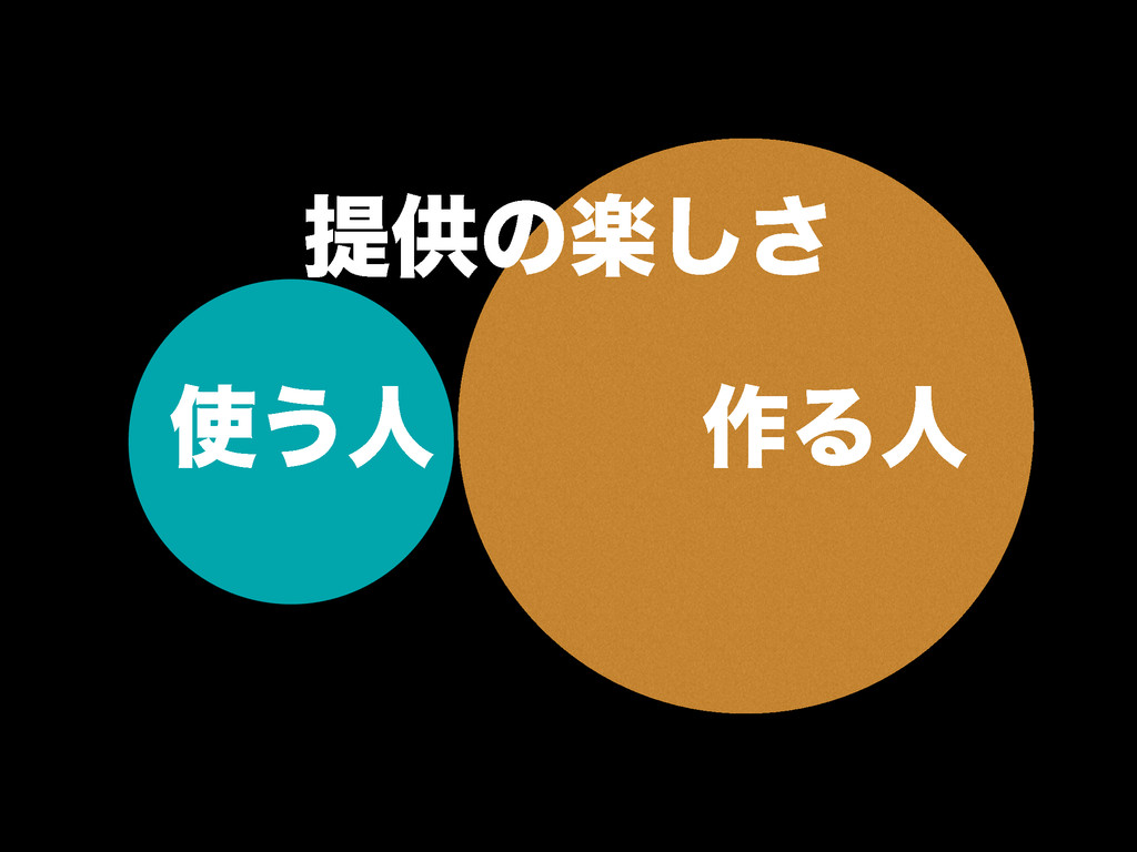 ͏ਓ࡞Δਓ ఏڙͷָ͠͞